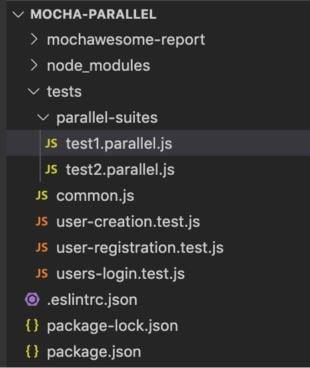 Mocha parallel js